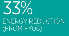33-per-cent-energy-reduction