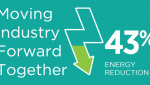 Moving industry forward together energy reduction-banner